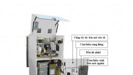 Giải pháp giám sát trạm ATM