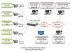Hệ thống giám sát cho ngân hàng